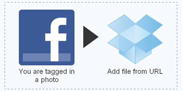 Backup Facebook Tagged Photos to Dropbox - ifttt recipe